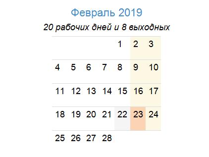 Как отдыхаем в феврале 2019