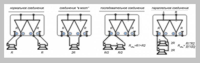 Схемы подключения сабвуфера